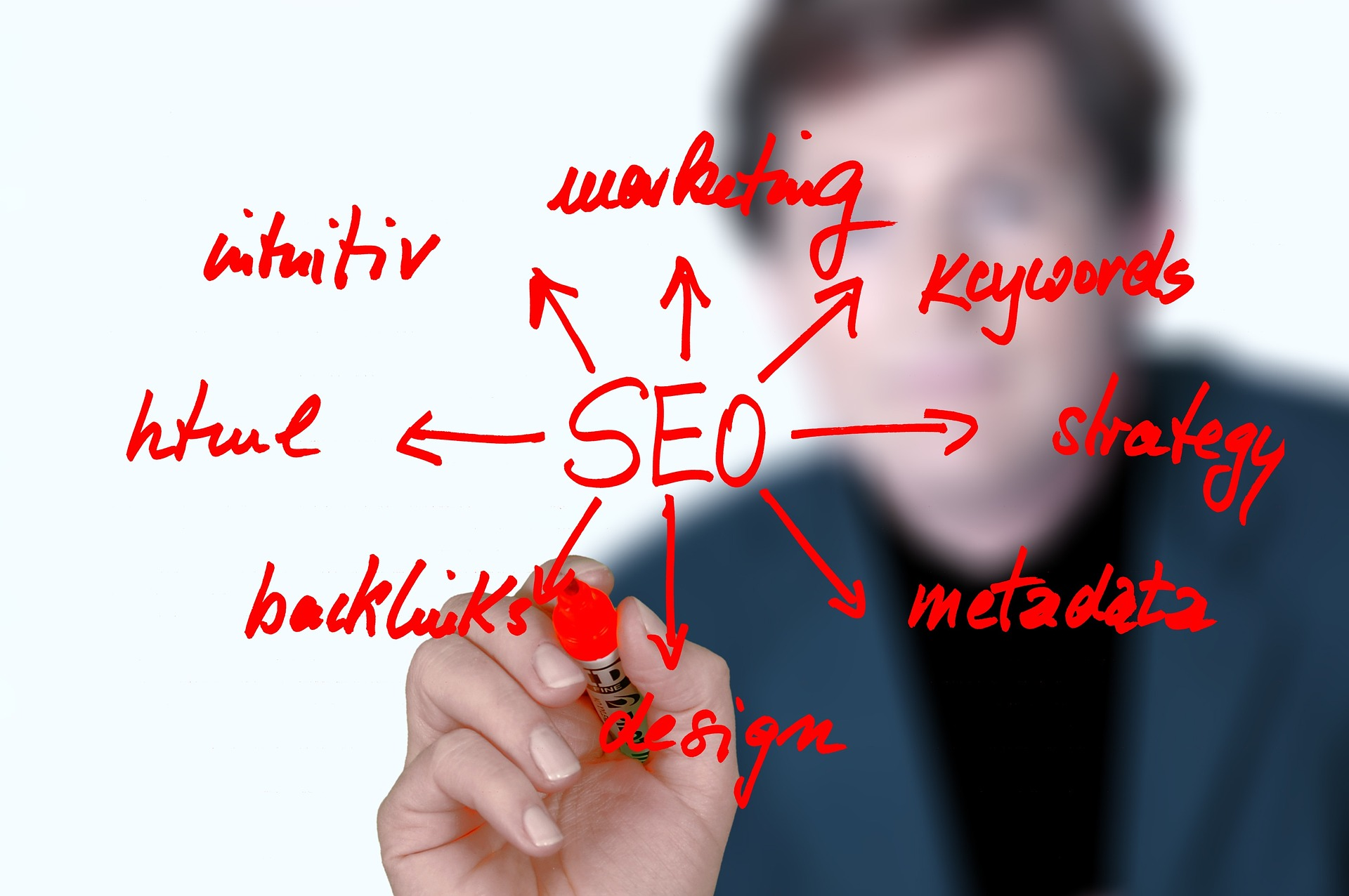 What Is Keyword Stuffing And Why You Should Avoid It